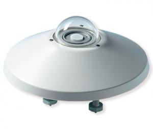 LPUVI02AC/02AV UVインデックス放射照度計